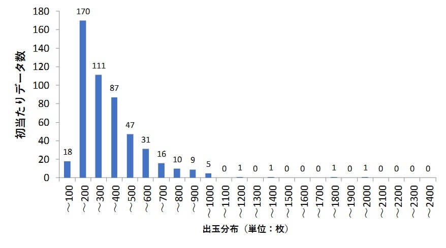 f:id:pachischool:20190109112711j:plain